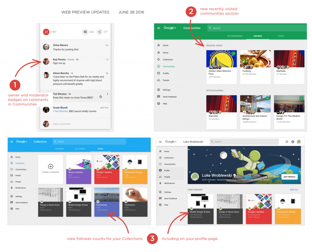 google plus updates 2